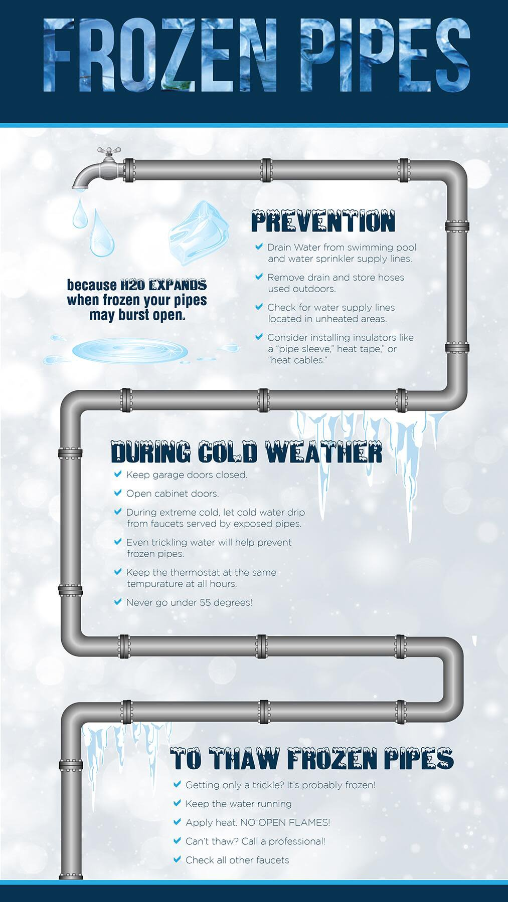 Take Precautions to Avoid Frozen Pipes | North Park Public Water ...