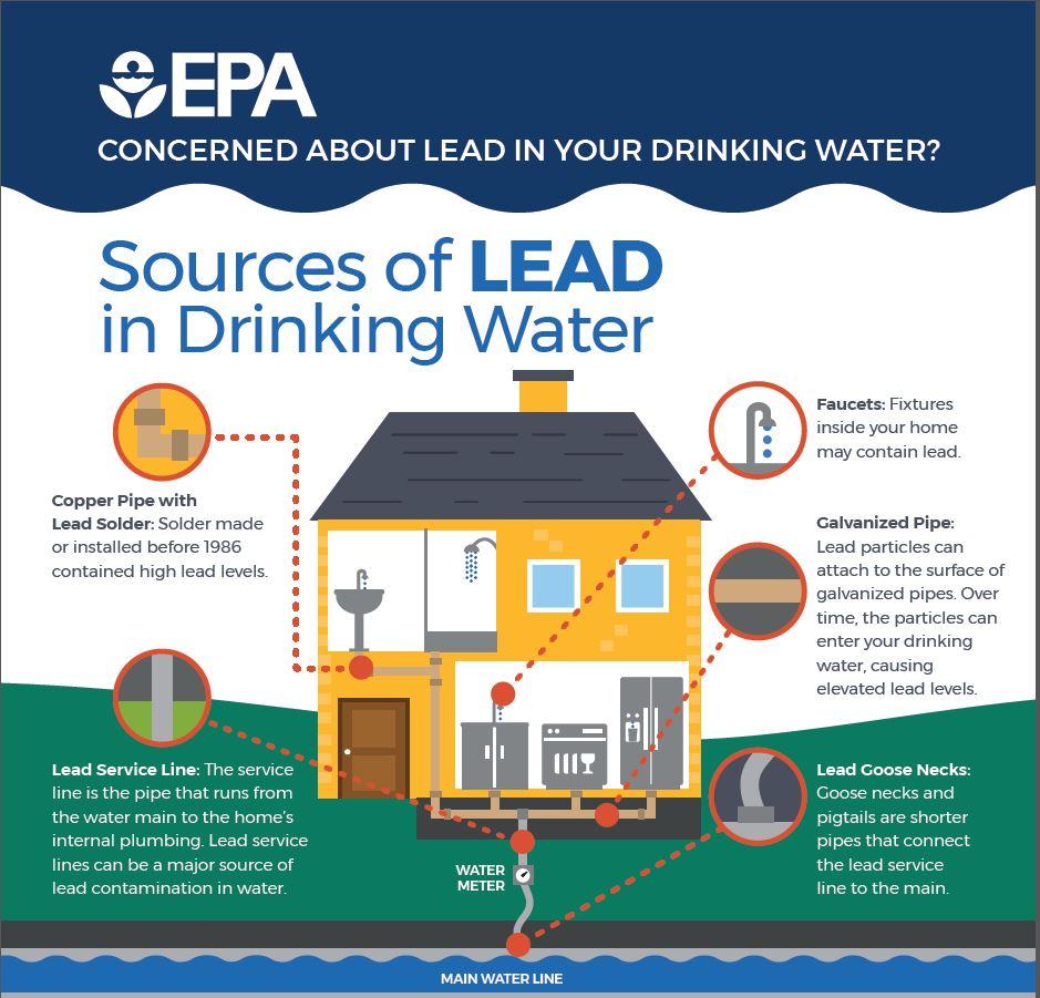 epa_lead_in_drinking_water_final_8.21.17