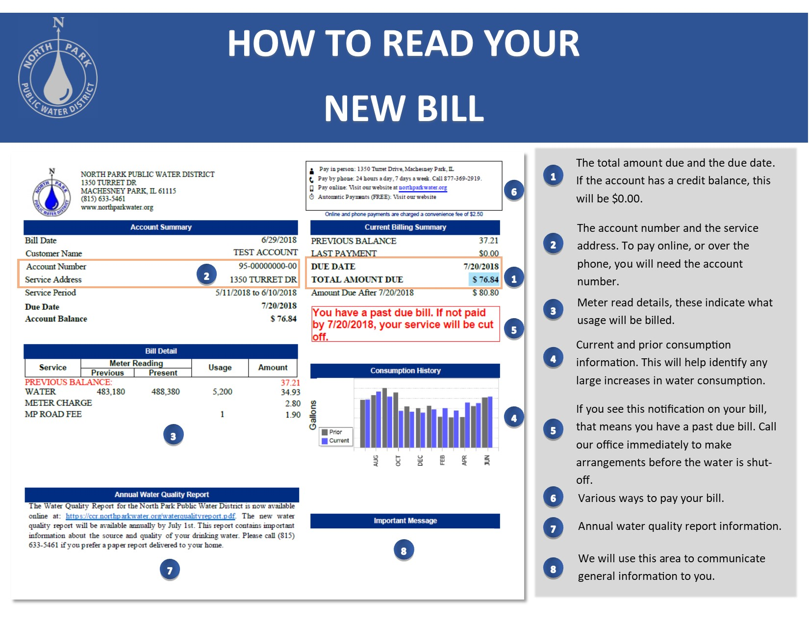 How to Read Your New Bill